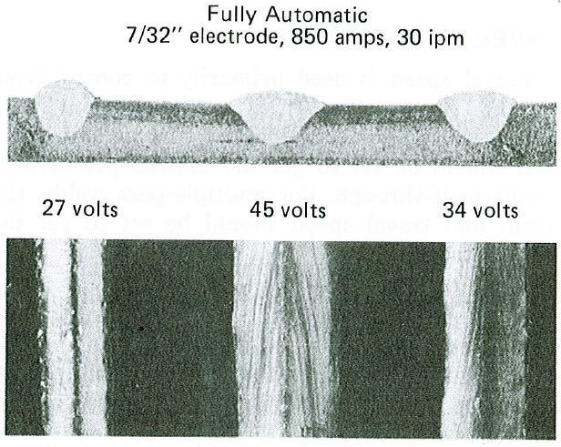 Welding Variables Voltage